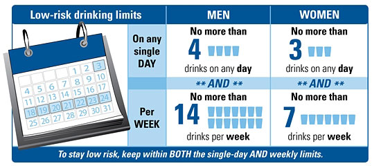 Low Calorie Male Alcoholic Drinks