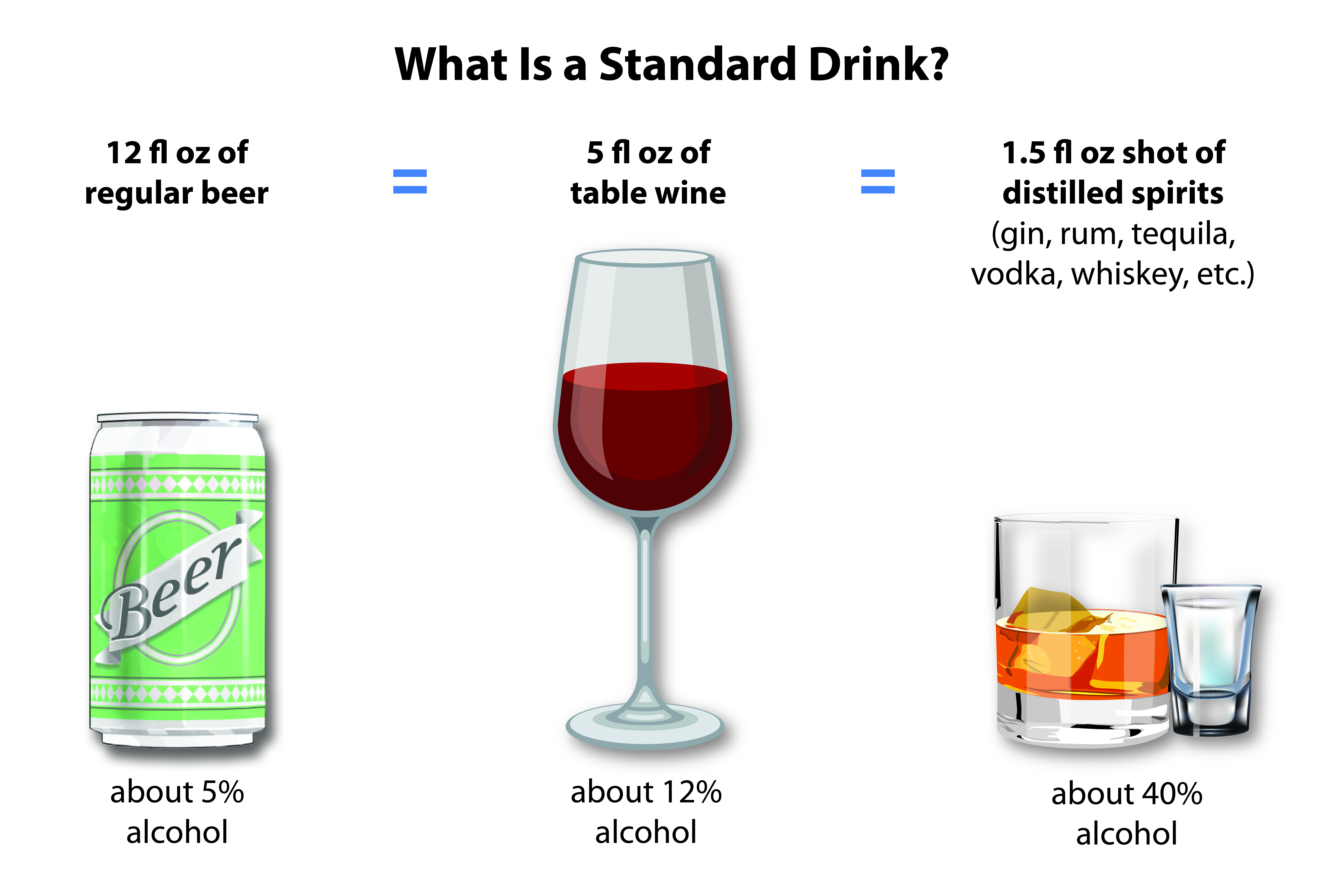 Discussion on this topic: 3 Alcoholic Drinks to Order When You're , 3-alcoholic-drinks-to-order-when-youre/